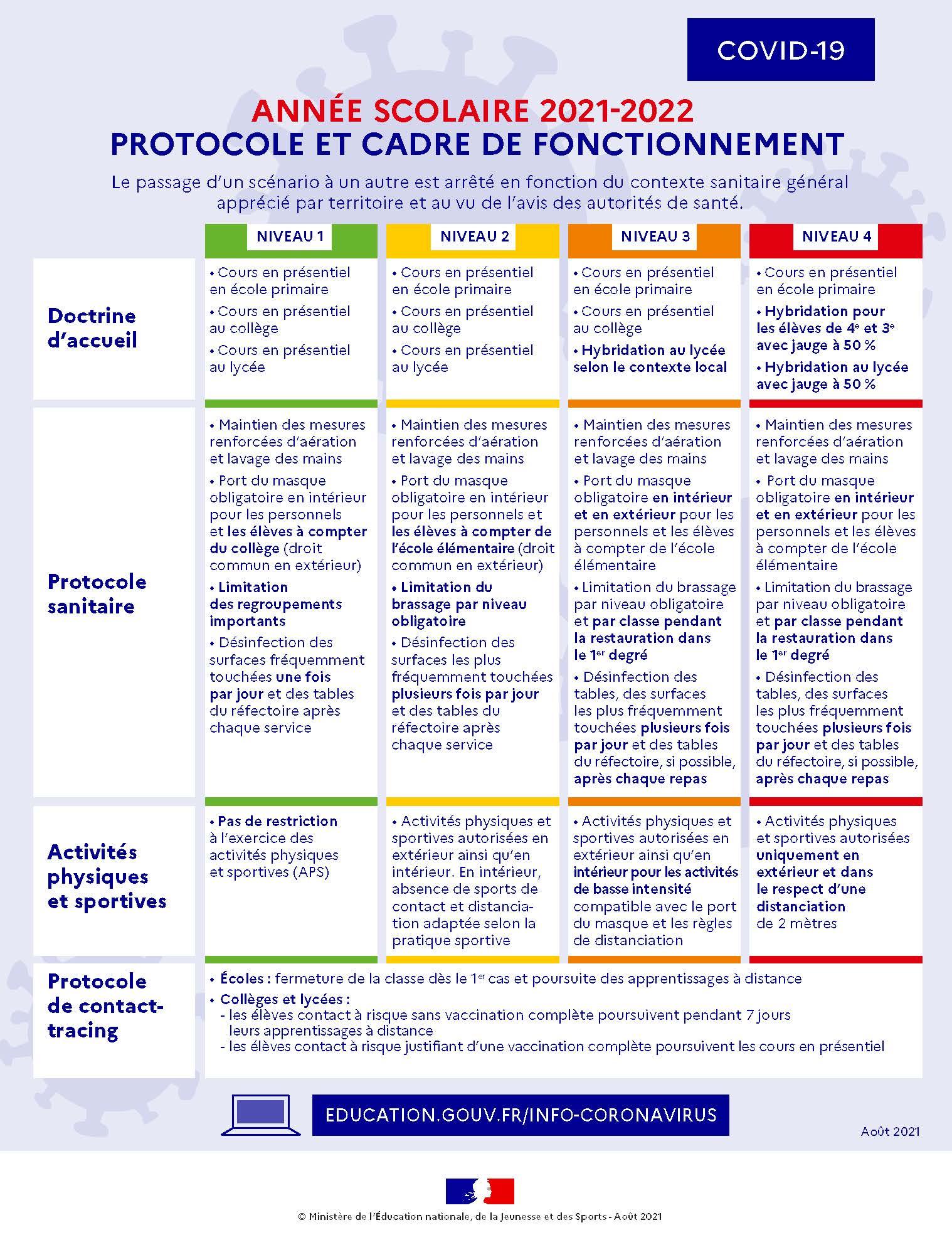 infographie---synth-se-des-mesures-sanitaires-91637_0